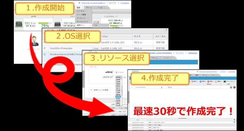Pracla_仮想マシンの作成
